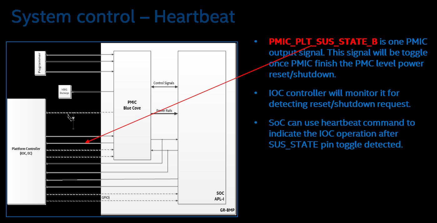 IOC Virtualization high-level design — Project ACRN™ v 1 1
